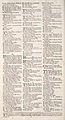 Cyclopaedia, Chambers - Volume 1 - 0045.jpg