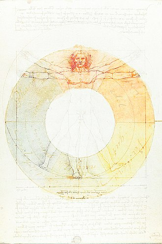 Image editing - Leonardo da Vinci's Vitruvian Man overlaid with Goethe's Color Wheel using a screen layer in Adobe Photoshop. Screen layers can be helpful in graphic design and in creating multiple exposures in photography.