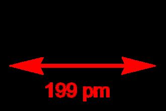 Halogen - Image: Dichlorine 2D dimensions