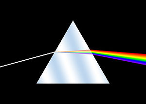 History of spectroscopy - Light can be separated into a spectrum by a prism. The resulting spectrum can then be analyzed