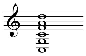 Drop C tuning - Drop C tuning (CGCFAD)