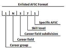 Geworben AFSC Format.jpg