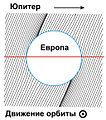 Europa field RUS.jpg