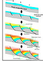Evolution of growth faults.jpg