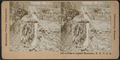 Falls in Catskill Mountains, N.Y. U, S. A, by Keystone View Company.png