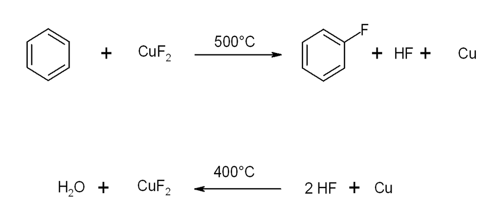Synthesis of Fluorobenzene