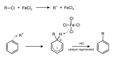 Friedel–Crafts-alkyloinnin mekanismi