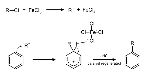 Mechanism for the Friedel Crafts alkylation