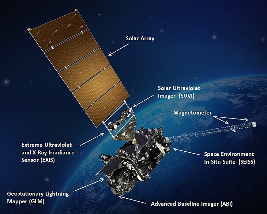 Depiction of a satellite above Earth with a large solar array and several structures on the main spacecraft body