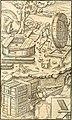 Georgii Agricolae De re metallica libri XII. qvibus officia, instrumenta, machinae, ac omnia deni ad metallicam spectantia, non modo luculentissimè describuntur, sed and per effigies, suis locis (14593540517).jpg