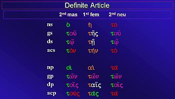 English: Ancient Greek: Definite Article
