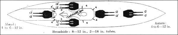 HMS Bellerophon Plan