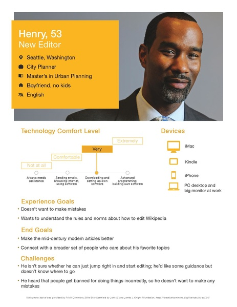 File:Henry - New Editor Persona.pdf
