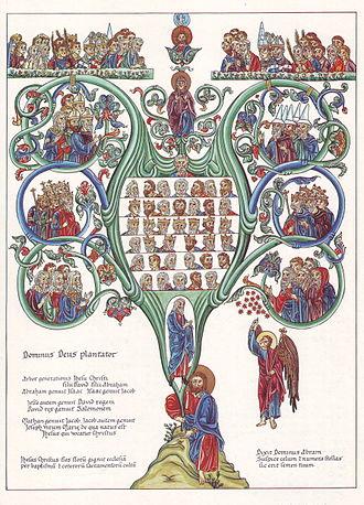 Genealogy of Jesus - Tree of Jesse illustration based on the Hortus deliciarum of Herrad of Landsberg (12th century)
