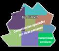 Importancia-organizacion2.png