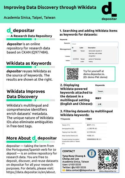 File:Improving data discovery through Wikidata - WikidataCon 2019.pdf
