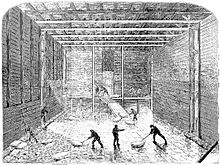 Ice being stacked inside a warehouse at Barrytown on the Hudson River  sc 1 st  Wikipedia & Ice trade - Wikipedia Aboutintivar.Com