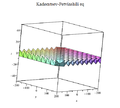 Kadomtsev Petviashivili pde sech solution 3d plot.png