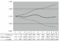 Kannattavuuden riippuvuus tuottavuus- ja tulonjakokehityksestä.png