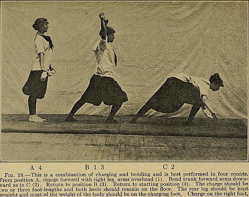 Keeping physically fit; common-sense exercises for the whole family (1916) (14595131167)
