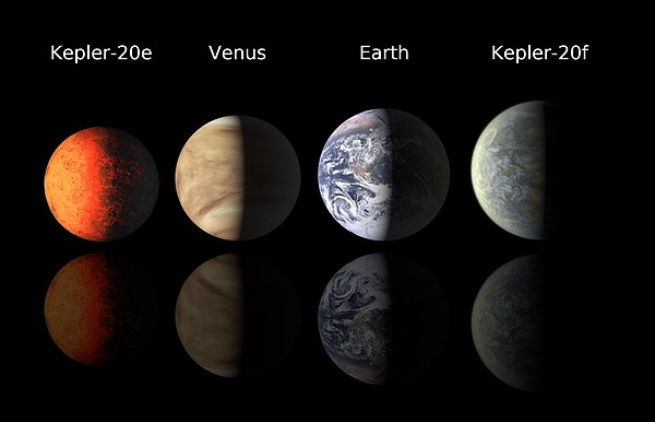 list of potentially habitable exoplanets wikivisually