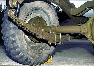 Leaf spring - A traditional semi-elliptical Hotchkiss leaf spring arrangement. On the left, the spring is connected to the frame through a shackle.