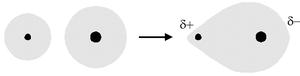 Legame chimico covalente polare.PNG