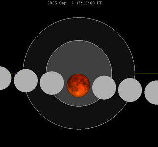 Lunar eclipse chart close-2025Sep07.png