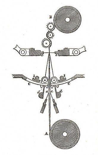 Bobbinet - Image: Métier bobin