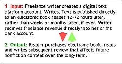 meaning of freelancer