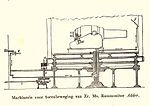 Machinerie voor voortbeweging Adder.jpg