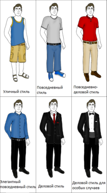 Male dress code in Western culture.ru.png
