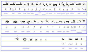 Manichaean alphabet - Table of letters from Manichaean script, with their Latin transliterations.