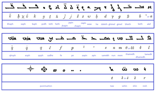 Manichaean alphabet abjad-based writing system associated with the spread of Manichaean religion