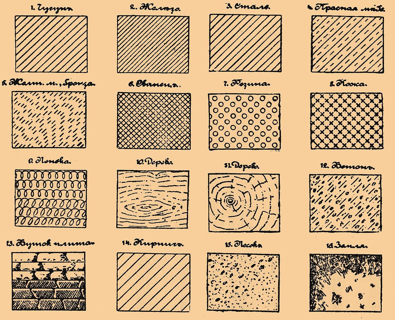 fișiermaterials in technical drawingjpg wikipedia