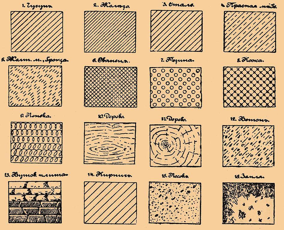 Значение слова Черчение и чертежные инструменты в Энциклопедиче