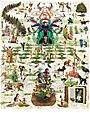Miroslav Huptych, kalendář Ráj (Paradise) 7. list (2017), počítačová grafika 600 x 400 mm.jpg