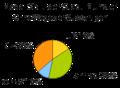 Modal-split-muenster-ohne-wege-der-auswaertigen-v2.png