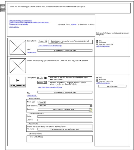 File:Multimedia Usability - NewUpload Wireframe January 2010.pdf