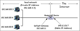Network address translation Protocol facilitating connection of one IP address space to another.