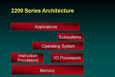 OS 2200 Architecture.jpg