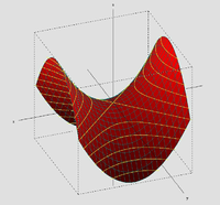 A hyperbolic paraboloid plotted with Winplot.
