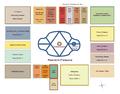Piața Unirii - schematic.png
