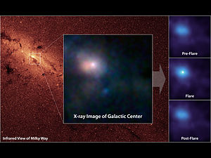 X-ray telescope - NuSTAR, has captured these first, focused views of the supermassive black hole at the heart of our galaxy in high-energy X-ray light.