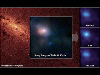 Sagittarius A* - NuSTAR has captured these first, focused views of the supermassive black hole at the heart of the Milky Way in high-energy X-rays.