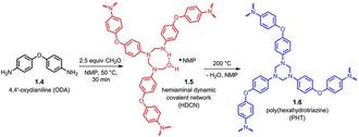 Polyhexahydrotriazine - Image: Polyhexahydrotriazin e synthesis