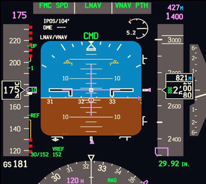 Primary flight display - A Boeing 737's primary flight display