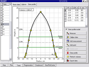 Log scaler - Stem profile (measured by special scope) allows to obtain accurate stem volume.