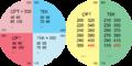 Quadrantal ve semicircular kuralları - rule.png