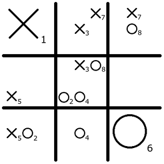 Quantum tic-tac-toe - The second player has just made move O8. The first player must now choose whether to collapse O8 into the upper right square or the middle square. (Either way, O is going to get three-in-a-row.)